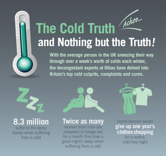 Olbas_The Cold Truth and Nothing but the Truth! 1