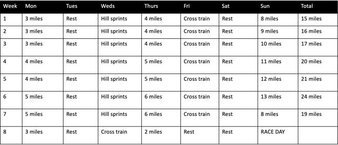 Great north run training - 8 weeks half marathon training plan